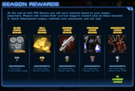 Marvel Avengers Alliance: PVP: NEW pvp Season Rewards