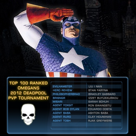 Top 100 PVPers of Marvel Avengers Alliance